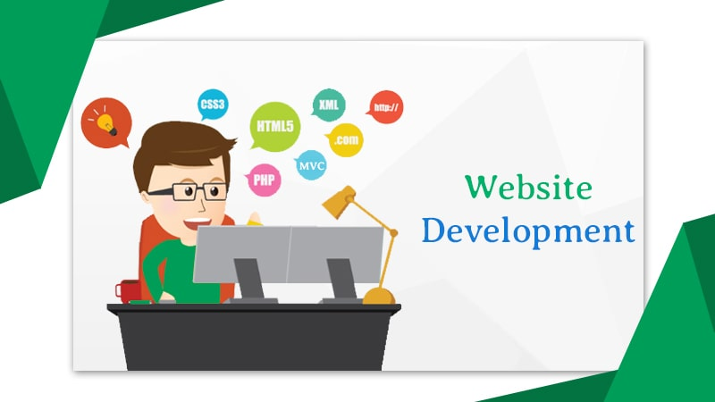 website development company in lahore. | Online Ads Pakistan